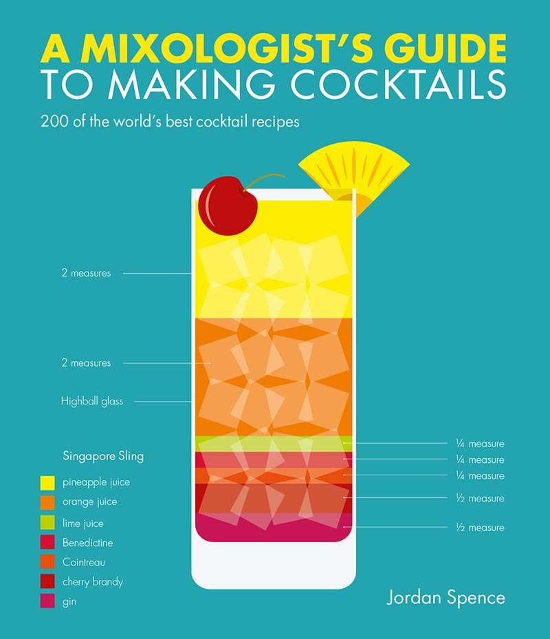 A MIXOLOGISTS GUIDE TO MAKING COCKTAILS