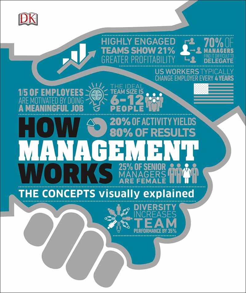 HOW MANAGEMENT WORKS