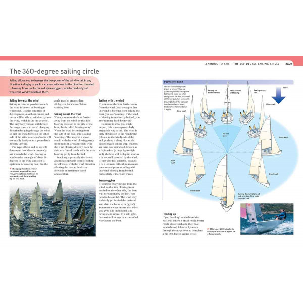 THE SAILING BIBLE