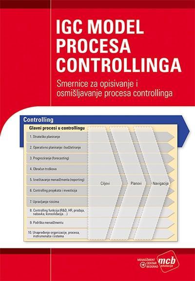 KPI PROCESA CONTROLLINGA