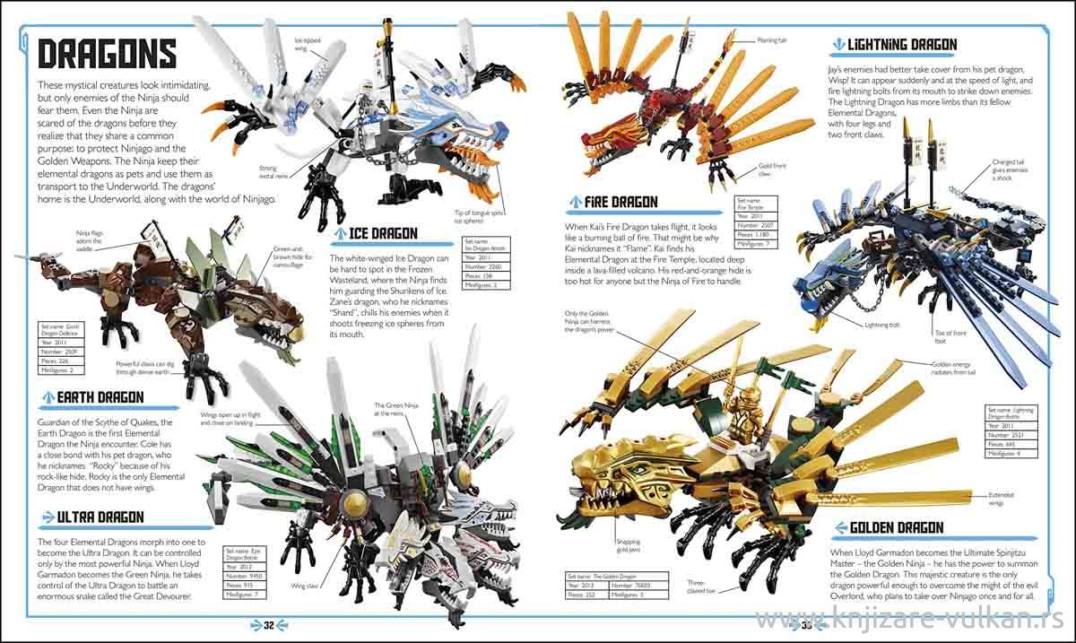 NINJAGO VISUAL DICTIONARY