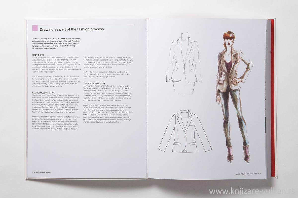 TECHNICAL DRAWING FOR FASHION