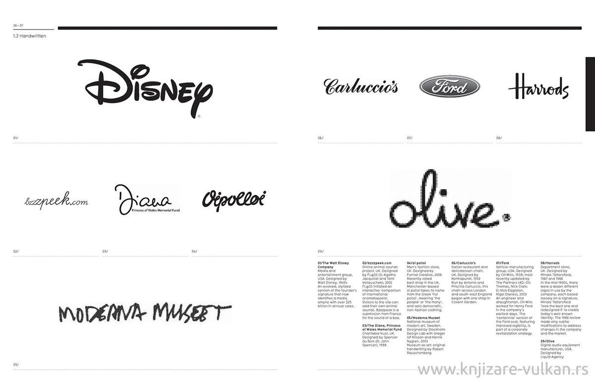 LOGO : THE GUIDE TO SYMBOLS AND LOGOTYPE
