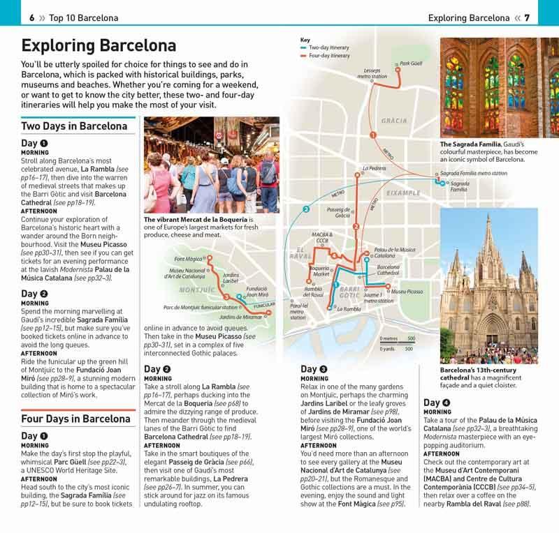 BARCELONA TOP 10 19