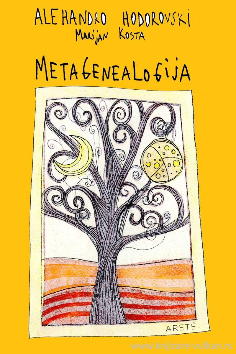METAGENEALOGIJA Genealoško stablo